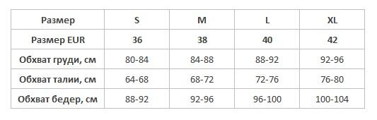 Таблица размеров Aruelle