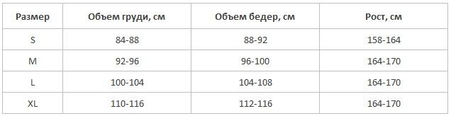Sensis таблица размеров пижамы сорочки халаты