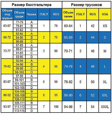 b1dcf0a81a018 Женское белье Sielei получило широкое признание среди российских женщин,  заслуга этого признания заключается в том, что из сезона в сезон  итальянский ...